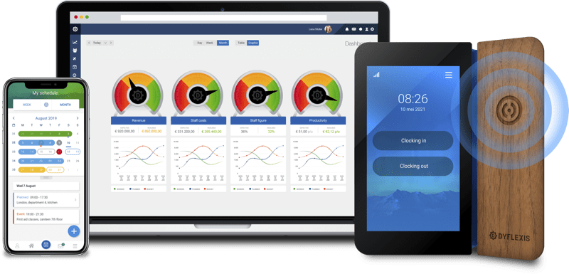 Workforce management for franchise; staff scheduling and time tracking software