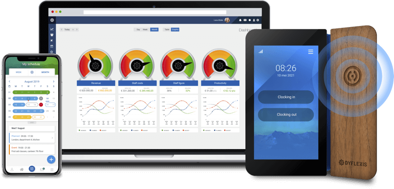 Workforce management for SME; scheduling and time tracking